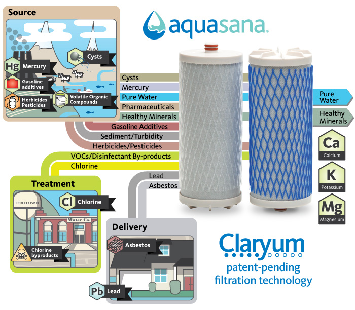 claryum-technology.jpg